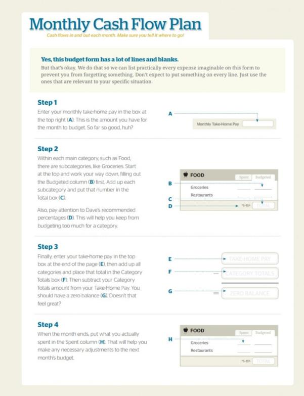 Budget Excel Spreadsheet Dave Ramsey Regarding Example Of Daveamsey Monthly Budget Excel Spreadsheet Forms Template