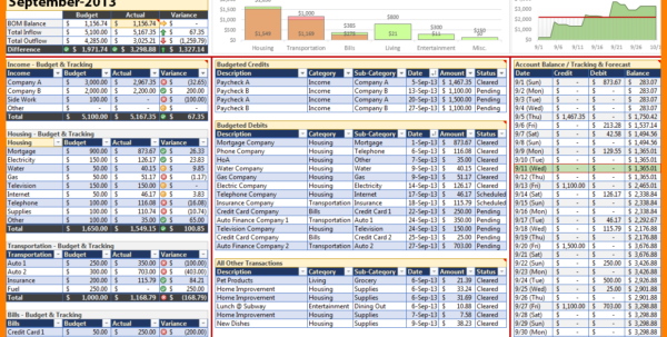 Budget Forecast Excel Spreadsheet For 7  Budget Forecast Spreadsheet  Credit Spreadsheet