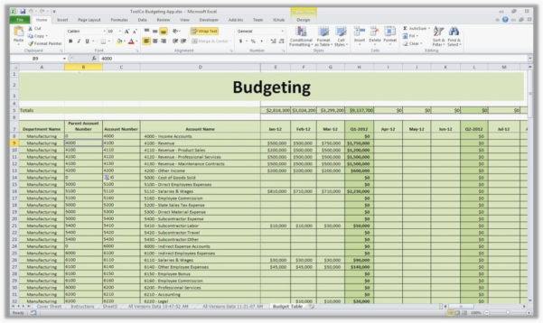 Budget Forecast Spreadsheet For Forecasting Budget Template Selo L Ink Co Spreadsheet Example Of