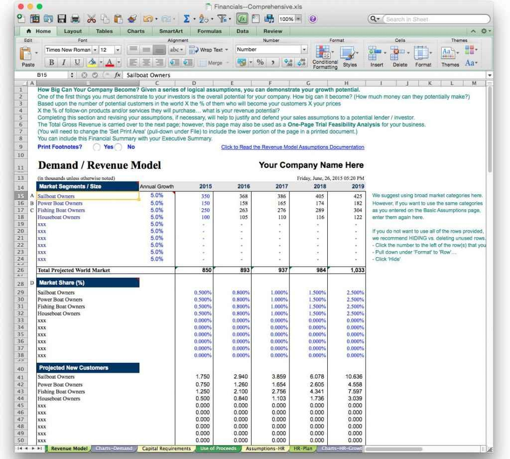 Budget Forecast Spreadsheet Regarding Sample Budget Forecast Spreadsheet Reference Of Budget Forecast
