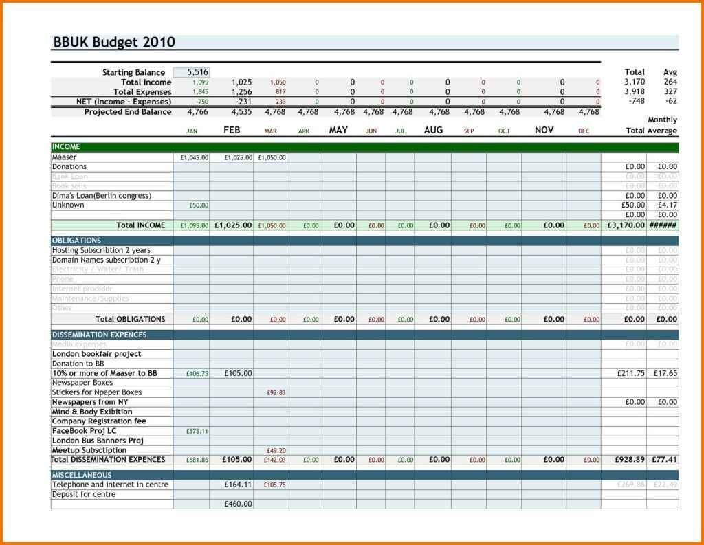 Budget Management Spreadsheet Pertaining To Budget Management Spreadsheet  Aljererlotgd