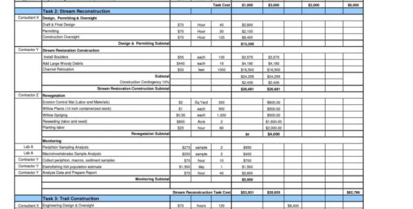 Budget Planner Uk Excel Spreadsheet Inside Wedding Budget Planner Excel Spreadsheet Business Budgeting Template