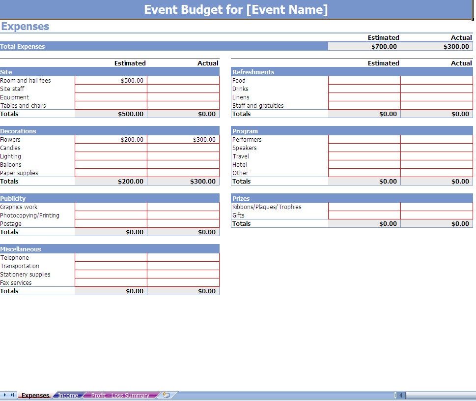 Budget Planner Uk Excel Spreadsheet Regarding Budget Planning Spreadsheet Project Plan Template Excel Financial