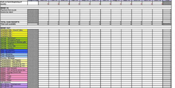 Budget Spreadsheet Download Within 006 Excel Budget Template Download Spreadsheet For Expenses Personal