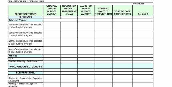 Budget Spreadsheet Examples Within Retirement Budget Spreadsheet Excel  Awal Mula