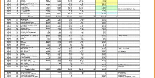 Budget Spreadsheet Excel Uk Within Example Of Budget Spreadsheet Uk Home Renovation  Pianotreasure