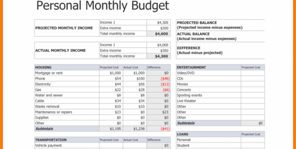 Budget Spreadsheet Google Sheets For Student Budget Spreadsheet Free Google Docs Templates Smartsheet Ic