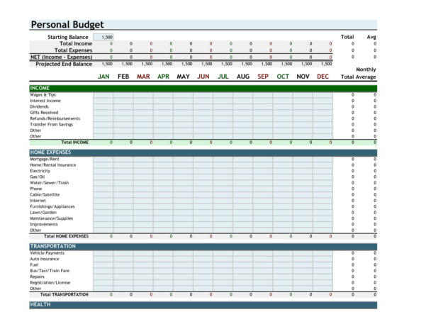 Budget Spreadsheet Layout Regarding Monthly Budget Spreadsheet Excel My Templates Layout  Parttime Jobs