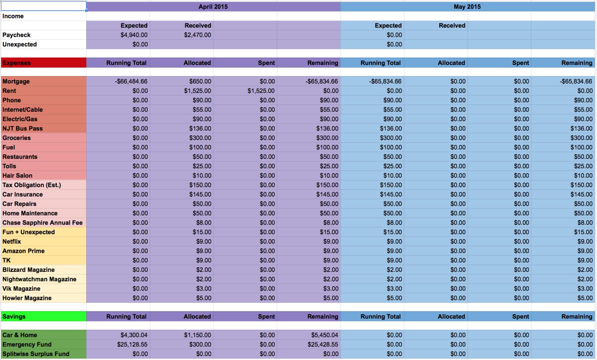 Budget Spreadsheet Reddit In Ynab In Excel : Personalfinance