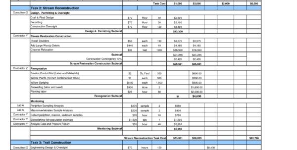 Budget Spreadsheet Uk Excel Within Sheet Free Business Budget Template Excel Spreadsheet Uk  Askoverflow
