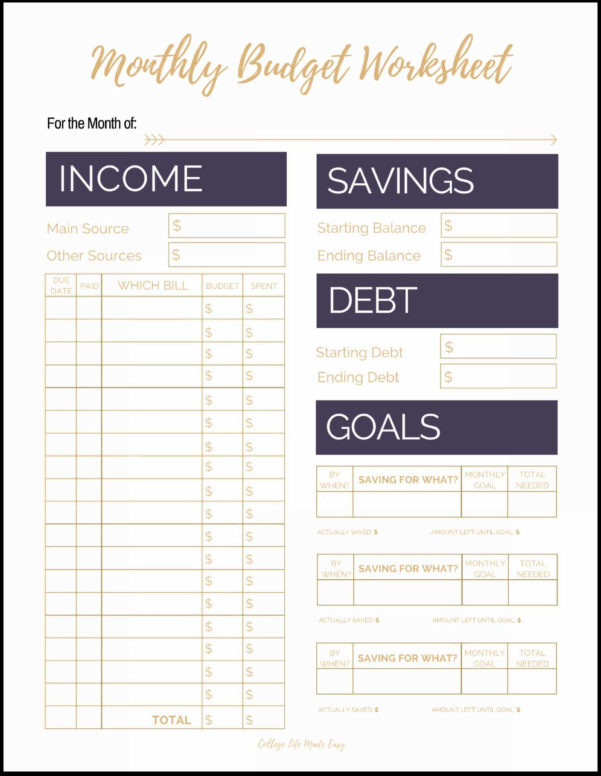 Budget To Pay Off Debt Spreadsheet Inside Debt Payoff Spreadsheet Template Google Sheets Repayment Ndash Josh