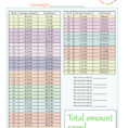 Budget To Pay Off Debt Spreadsheet inside Paying Off Debt Worksheets