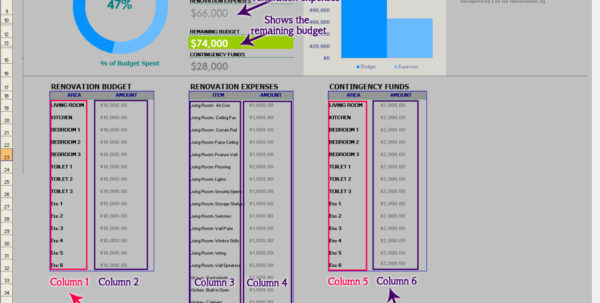 Budget Tracker Spreadsheet Free Download Pertaining To Renovation Budget  Expenses Tracker