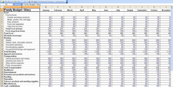 Budget Tracking Spreadsheet Free Throughout Spending Tracker Spreadsheet Daily Home Budget Finance Financial