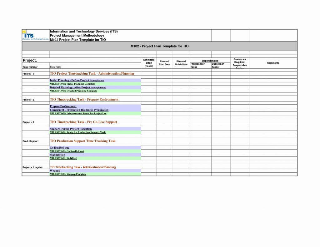 Budget Tracking Spreadsheet Throughout Project Expense Tracking Spreadsheet Cost Excel Budget Sample