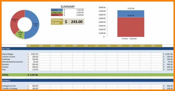 Budget Tracking Spreadsheet Within 9  Budget Tracking Spreadsheet  Credit Spreadsheet