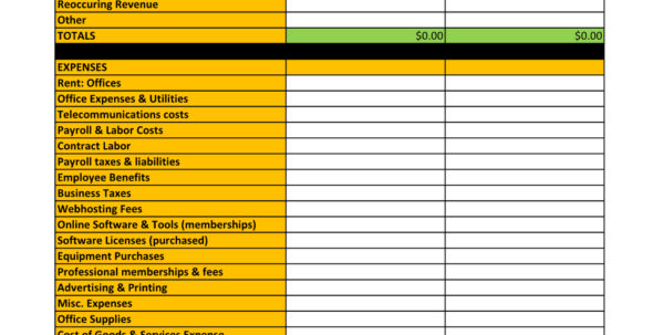 Budget Vs Actual Spreadsheet Regarding Bfeaafeddeaaca Downloads Budget Vs Actual Spreadsheet
