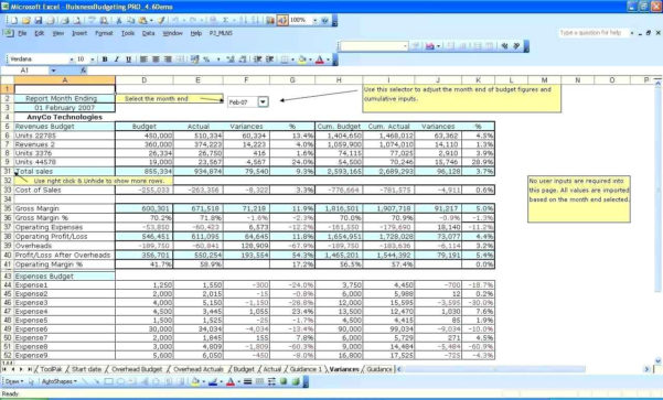 Budget Vs Actual Spreadsheet Template Pertaining To Budget Vs Actual Template Budgetingheet Free And Example Of Selo L