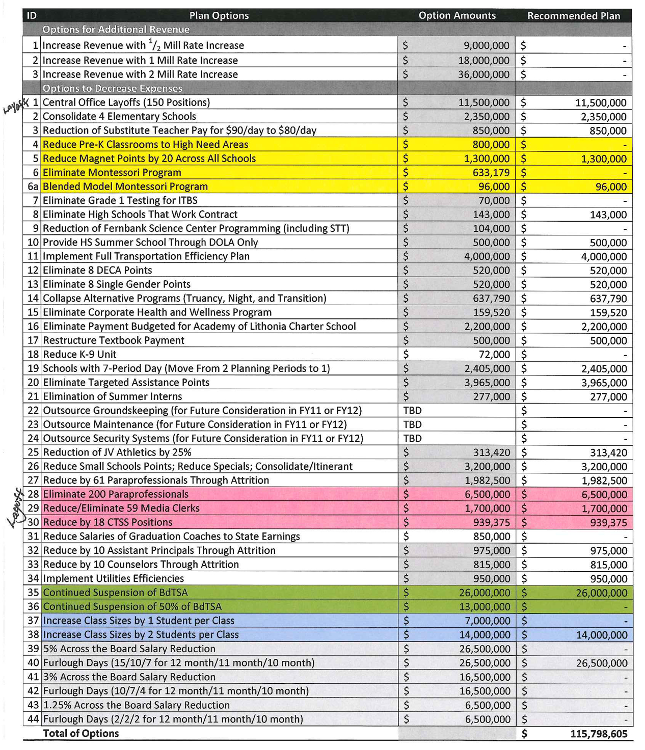Budgeting For University Spreadsheet With College Student Budget Spreadsheet Example Of