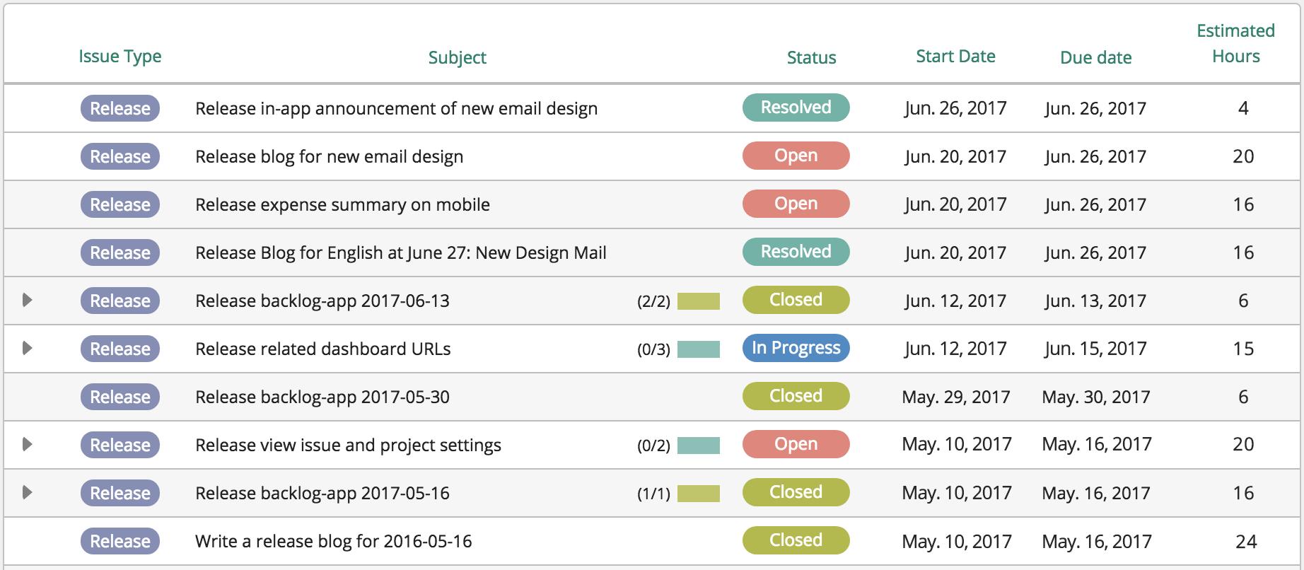 Bug Tracking Spreadsheet Throughout Bug Tracking Guide  Backlog
