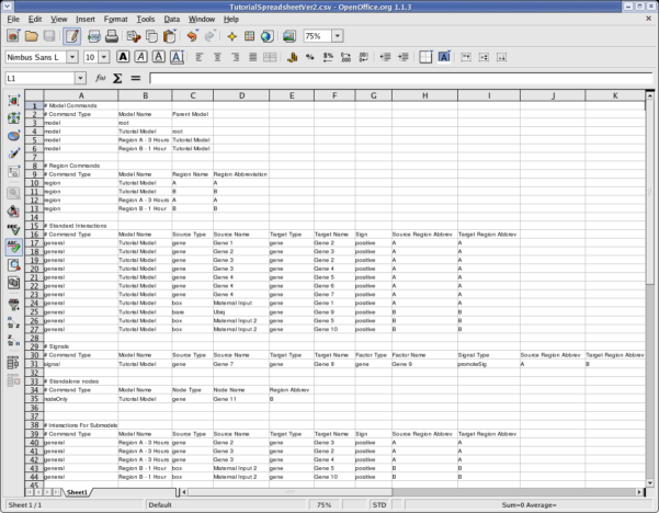 Building A Spreadsheet Pertaining To Biotapestry Tutorial: Building Networks From Commaseparated Value Files