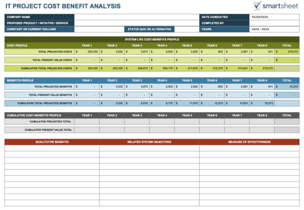Building Cost Spreadsheet Template Australia For Free Cost Benefit Analysis Templates Smartsheet Intended For Cost