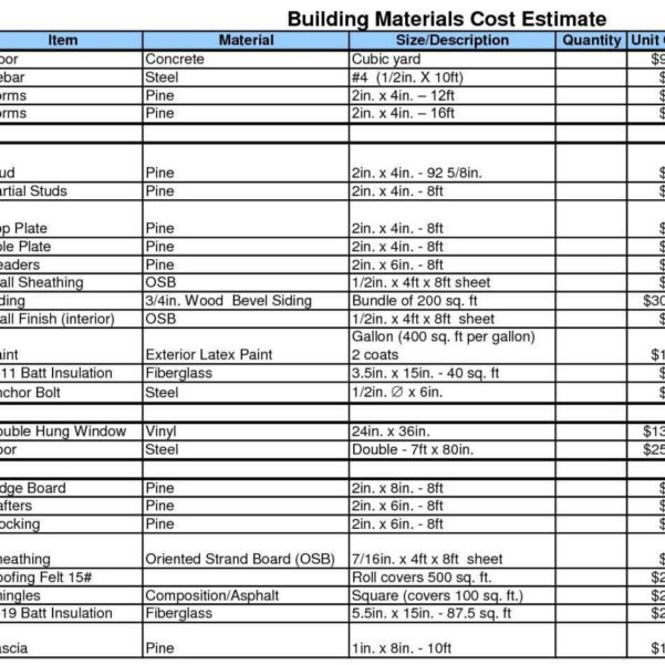 Building Cost Spreadsheet Template With Building Materials Cost Estimate Sheet And With Regard To