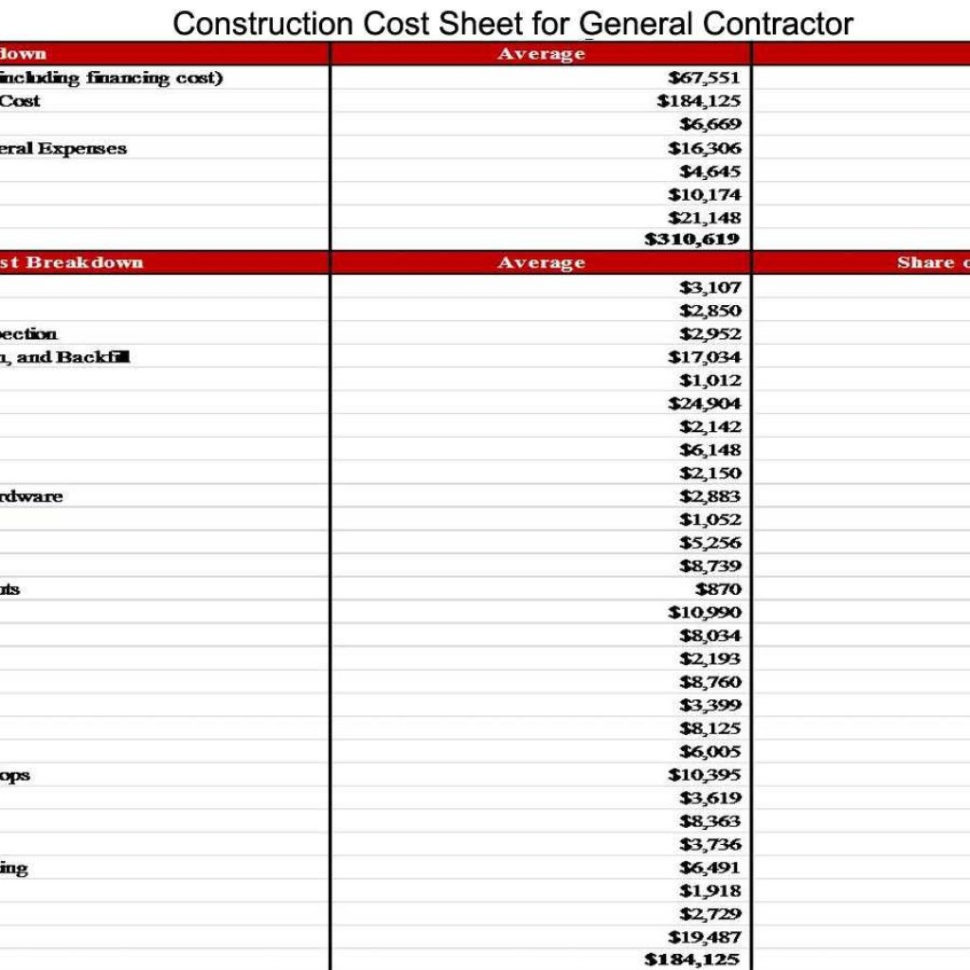 Building Cost Spreadsheet Within House Building Cost Spreadsheet Home Expenses Construction Budget