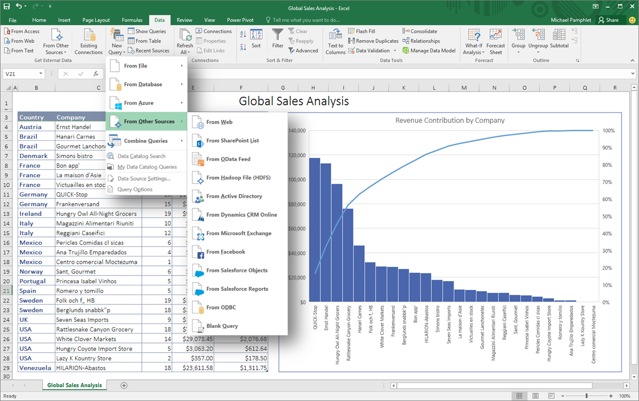 Business Analytics The Art Of Modeling With Spreadsheets In What's New For Business Analytics In Excel 2016  Microsoft 365 Blog