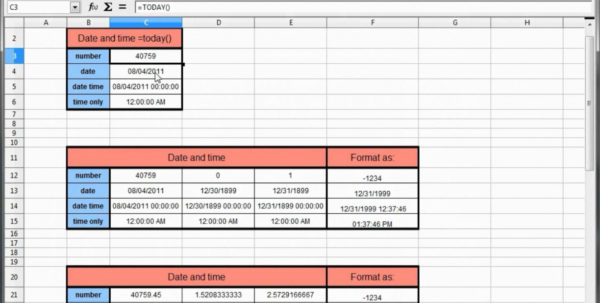Business Budget Spreadsheet Excel In Open Office Budget Template Spreadsheet Excel Personal Monthly On