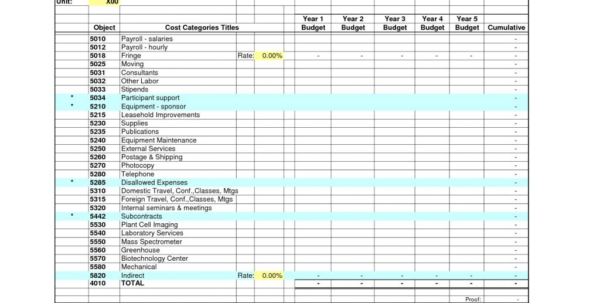 Business Expense Budget Spreadsheet For Business Expense Excel Template Fresh Spreadsheet For Expenses