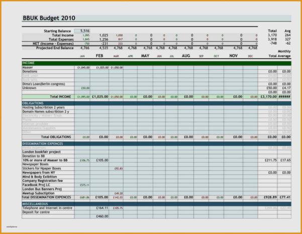 Business Expense Budget Spreadsheet Pertaining To Business Expenses Spreadsheetate With Elegantt Worksheet Example Of
