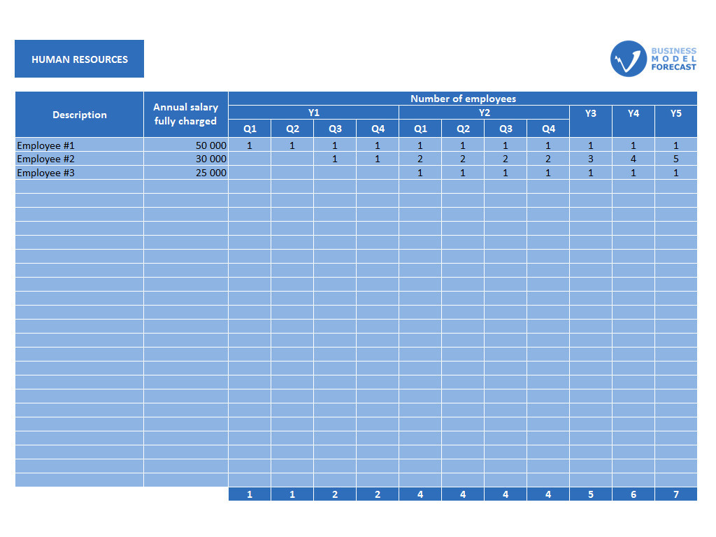 Business Plan Excel Spreadsheet For Example Of Business Plan Excel Spreadsheet Financial Advisor