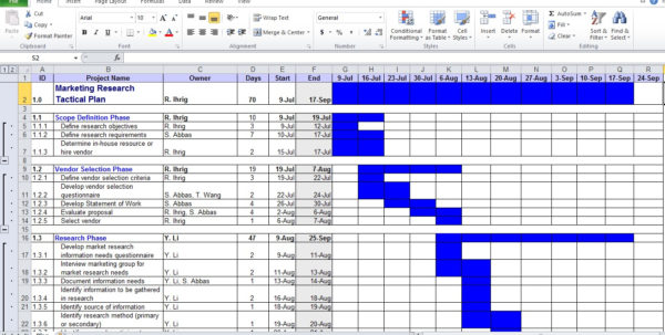 Business Plan Excel Spreadsheet Intended For Business Plan Spreadsheet Template Sample Worksheets Financial Excel
