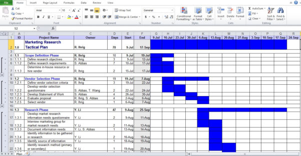 Business Plan Spreadsheet Pertaining To Business Plan Spreadsheet Template Templates Excel Free Example