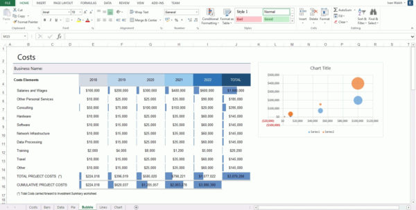 Business Plan Spreadsheet Pertaining To Business Plan Templates Page Ms Word Free Excel Spreadsheets