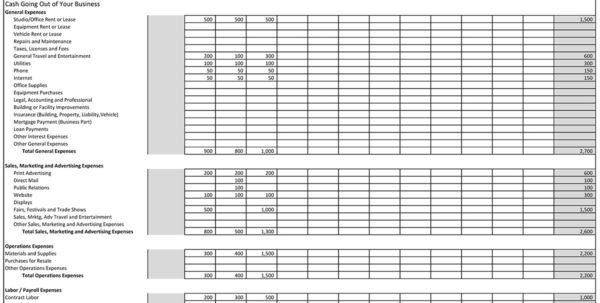 Business Projection Spreadsheet For Artist Goals 2015 – Create A Budget For My Art Business   Cash Flow
