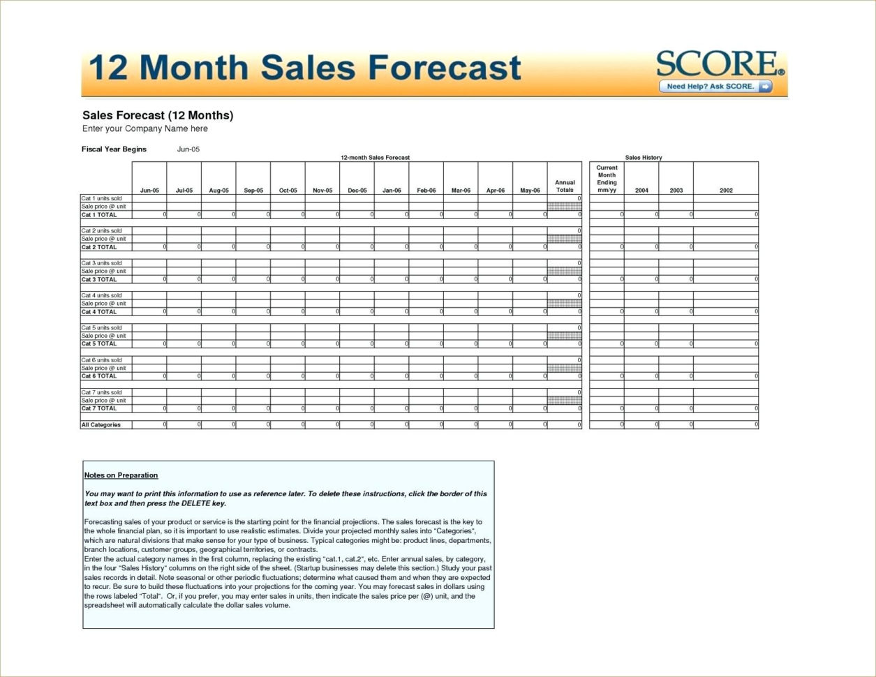 Business Projection Spreadsheet In Business Plan Month Profit And Loss Projection Template Financial