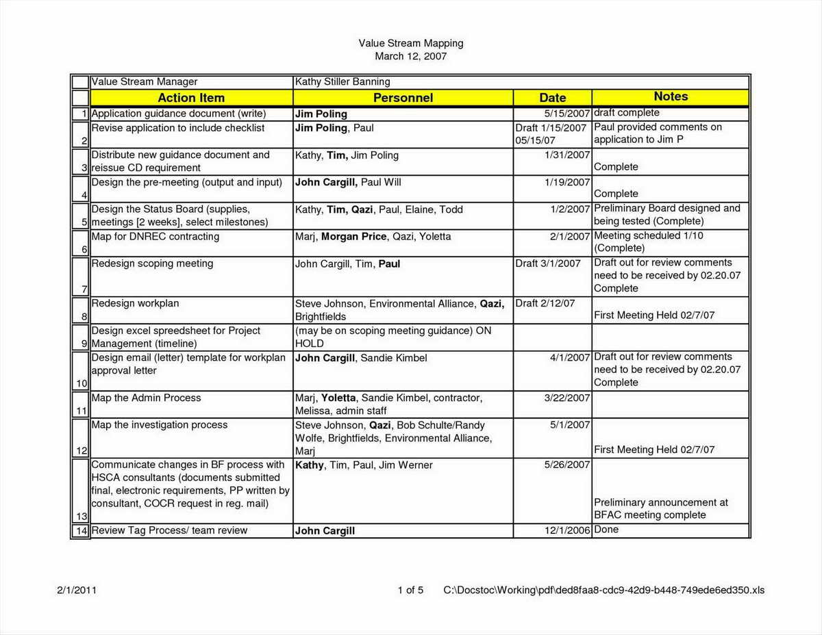 Business Sales Spreadsheet Inside 30 60 90 Day Plan Template Excel Business Spreadsheet With Sales