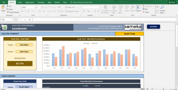 Business Sales Spreadsheet Inside Salesman Performance Tracking  Excel Spreadsheet Template