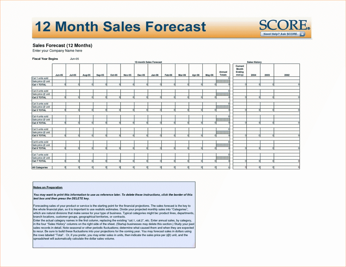 Business Sales Spreadsheet Regarding Business Expenses Spreadsheet Sample With Sales Forecast Excel