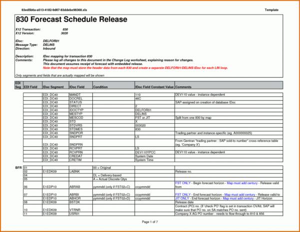 Business Sales Spreadsheet With Regard To Sheet Business Sales Spreadsheet Forecast Template With Salesman