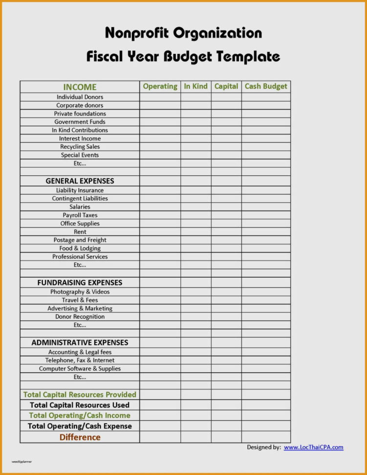 Business Startup Spreadsheet Pertaining To Business Startup Spreadsheet Template With Best Of Operating Budget