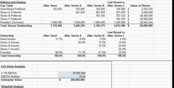 Business Valuation Spreadsheet Excel Intended For Business Valuation Spreadsheet ~ Epaperzone