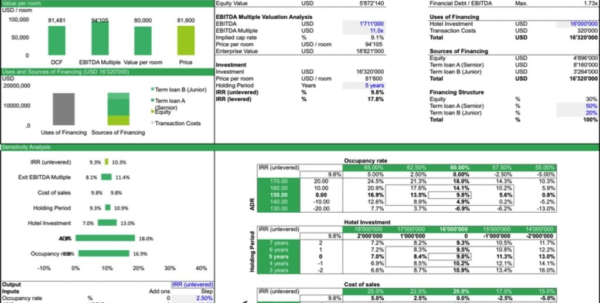 Business Valuation Spreadsheet Template For Business Valuation Spreadsheet Free Templates Efinancialmodels