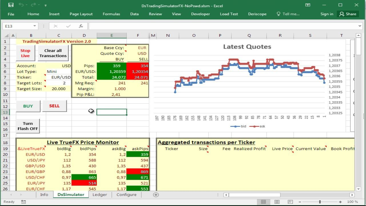 Buy And Sell Spreadsheet In Using A Forex Trading Simulator In Excel  Resources