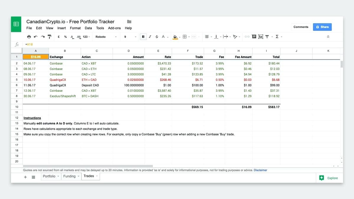 Buy And Sell Spreadsheet With Regard To Template: Trading Spreadsheet Template Whereas The Buy And Sell Rows