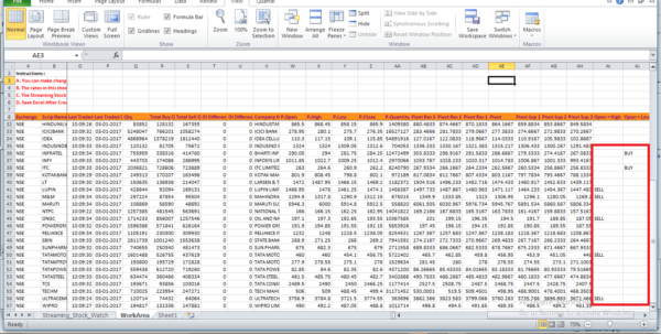 Buy Spreadsheets In Open To Buy Plan  Homebiz4U2Profit
