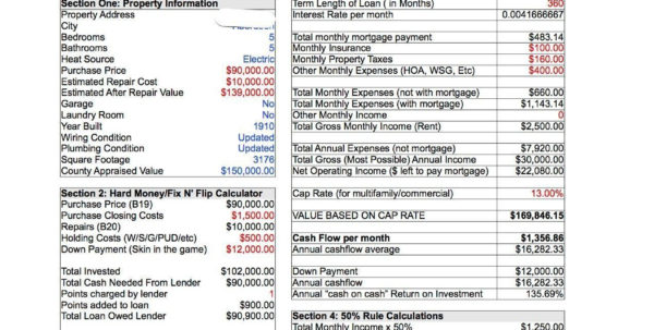 Buy To Let Investment Spreadsheet Inside How To Buy Small Multifamily Property Stepcase Study Example Of