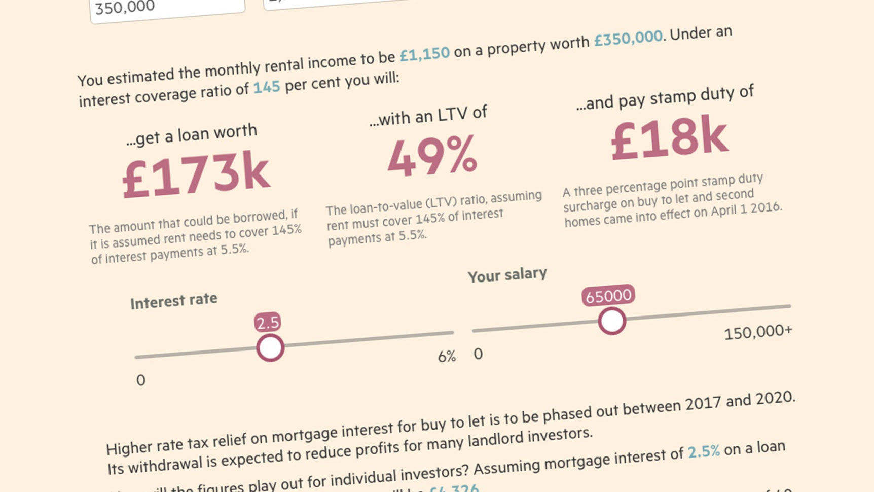 Buy To Let Tax Calculator Spreadsheet With Is Your Buytolet Investment Worth It? Use This Calculator To See